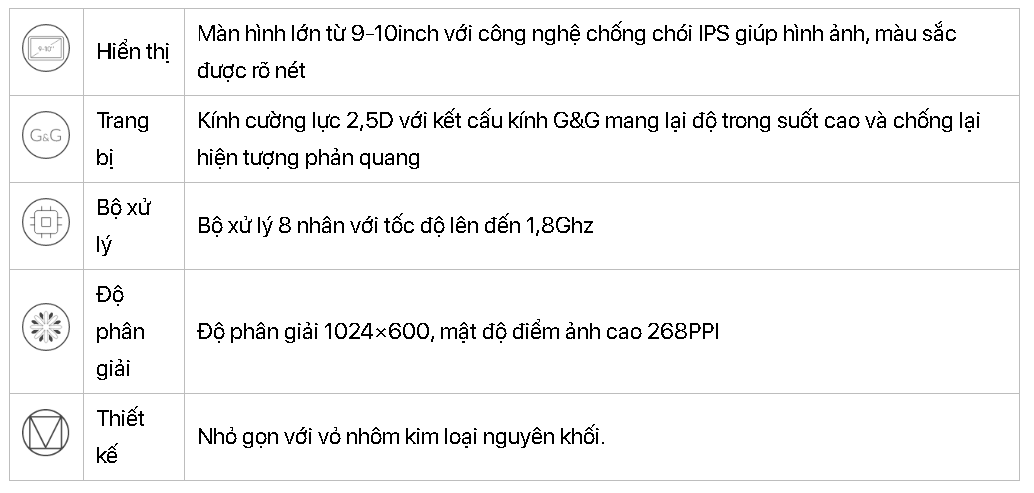 Cấu hình màn hình hình Gotech GT8