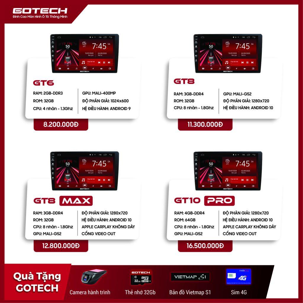 Gía các dòng màn hình của Gotech